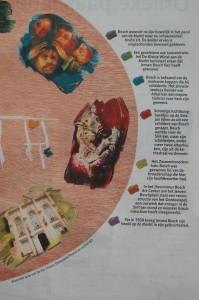 detail uit de verhelderende illustratie van Janie van de Pas in het Brabants Dagblad van 5 april 2014